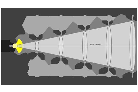 Кривая силы света (конусная) светильника ЖКХ, 5 Вт 3946