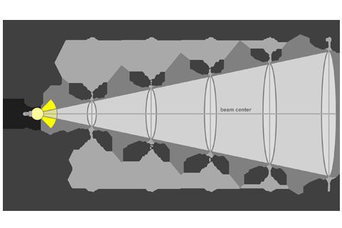 Кривая силы света (конусная) светильника Офис ViLED колотый лед, 28 Вт 3906