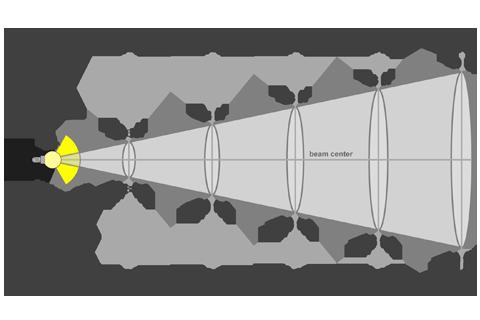 Кривая силы света (конусная) светильника ЖКХ, 8 Вт, с акустическим датчиком 3755