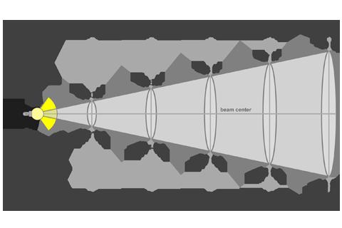 Кривая силы света (конусная) светильника Модуль, консоль К-1, 16 Вт 3373