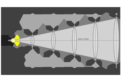Кривая силы света (конусная) светильника Модуль, консоль К-1, 64 Вт 3061