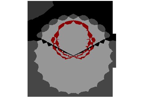 Кривая силы света (круговая) светильника Модуль, консоль, МК-3, 144 Вт 3076