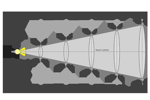 Кривая силы света (конусная) светильника Модуль Прожектор 59°, универсальный, 64 Вт 4648