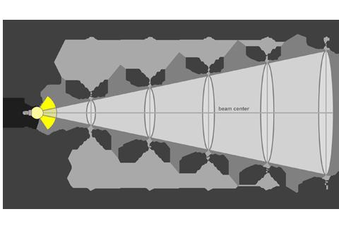 Кривая силы света (конусная) светильника Модуль Галочка, универсальный, 256 Вт 3092