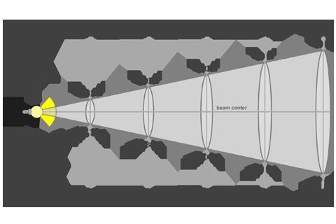 Кривая силы света (конусная) светильника Офис Премиум призма, 28 Вт 3633
