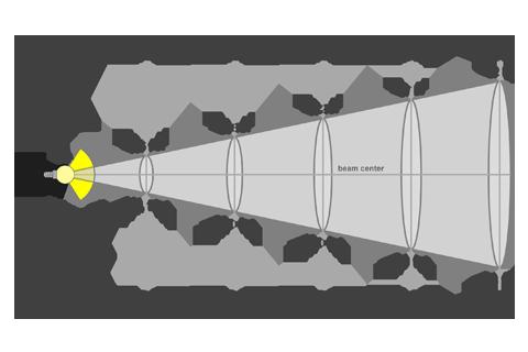 Кривая силы света (конусная) светильника Офис ViLED матовый, 42 Вт 4337