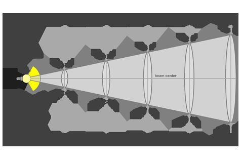 Кривая силы света (конусная) светильника Школьный матовый, 28 Вт 4800