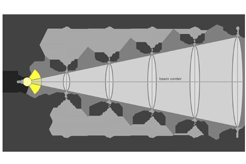 Кривая силы света (конусная) светильника Айсберг матовый, 56 Вт 4438