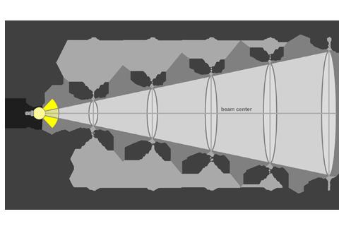 Кривая силы света (конусная) светильника Сеть призма, 42 Вт 4363