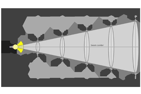 Кривая силы света (конусная) светильника Сеть колотый лед, 56 Вт 4177