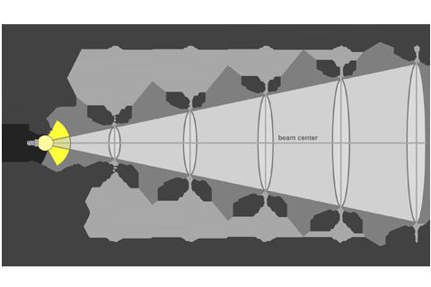 Кривая силы света (конусная) светильника ЖКХ, 11 Вт 4634