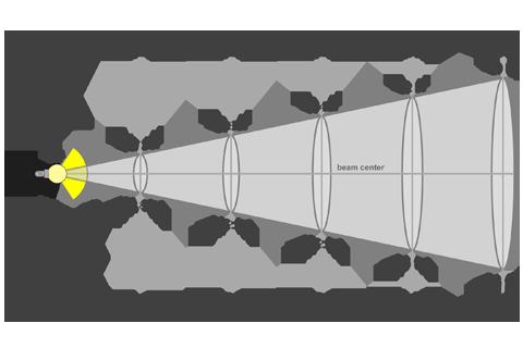 Кривая силы света (конусная) светильника Модуль, консоль К-1, 32 Вт 3079