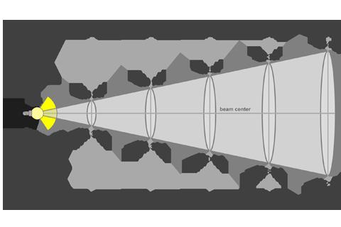 Кривая силы света (конусная) светильника Модуль, консоль К-3, 96 Вт 3081
