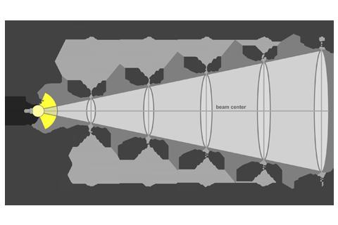 Кривая силы света (конусная) светильника Модуль, консоль МК-3, 288 Вт, светодиодный светильник 4662