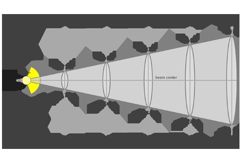 Кривая силы света (конусная) светильника Модуль, консоль МК-2, 64 Вт 3083