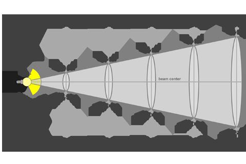 Кривая силы света (конусная) светильника Модуль, консоль МК-3, 96 Вт 3084