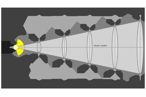 Кривая силы света (конусная) светильника Модуль, консоль МК-2, 64 Вт, светодиодный светильник 5848