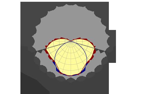 Кривая силы света (круговая) светильника Модуль, консоль МК-2, 64 Вт, светодиодный светильник 5848