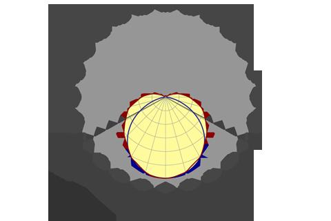 Кривая силы света (круговая) светильника Модуль, консоль МК-3, 96 Вт, светодиодный светильник 5849
