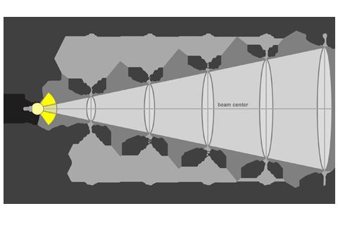 Кривая силы света (конусная) светильника Модуль, универсальный У-1, 32 Вт, светодиодный светильник 5846