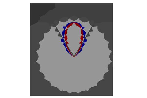 Кривая силы света (круговая) светильника Модуль Прожектор 59°, универсальный, 96 Вт, светодиодный светильник 4882