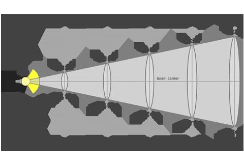 Кривая силы света (конусная) светильника Модуль Галочка, универсальный, 192 Вт 4643